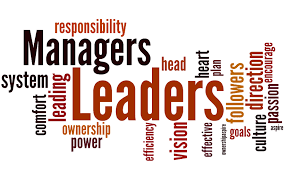 Quiz on Management and Leadership qualities