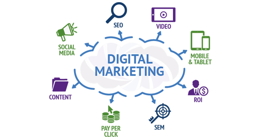 Quiz on Digital Marketing